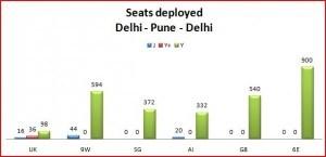 seats-deployed-300x145