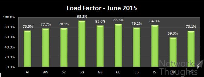 LF-June-2015
