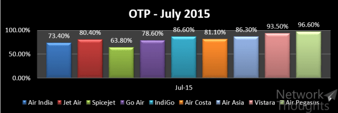 otp-jul-2015 (1).png