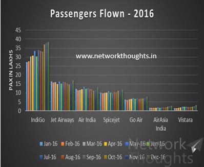 Pax-Flown-2016