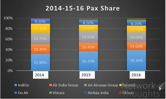 Pax-Share