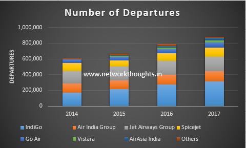 Cumu-No-of-Departures.png