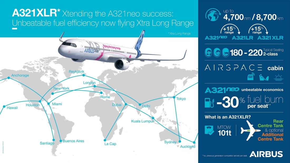 Airbus image.jpg