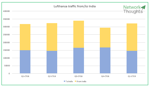India - LH traffic.PNG