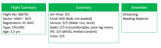 IB Summary.PNG
