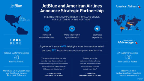 JetBlue_and_American_Airlines_Announce_Strategic_Partnership
